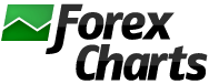 ForexCharts Logo